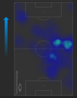 Luka Modric heat map vs Argentina