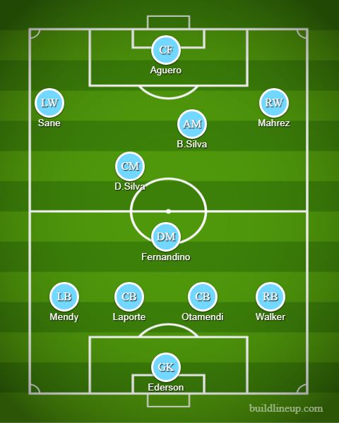 Man City's predicted line-up vs Arsenal