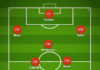 Liverpool news: Predicted line-up vs Chelsea