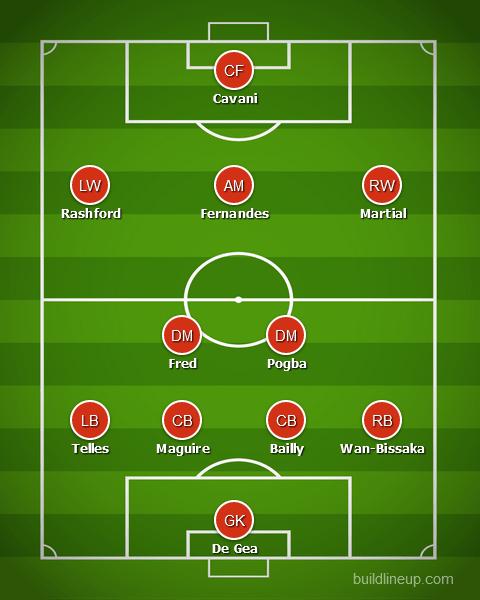 EPL 2020-21: Man United vs Sheffield United
