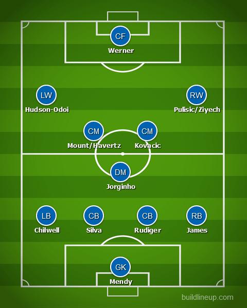 Chelsea vs Burnley: Blues' predicted line-up
