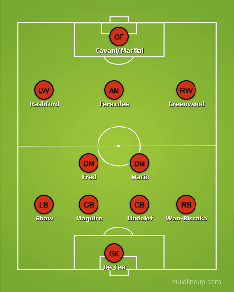 How Man United could line up vs Newcastle United