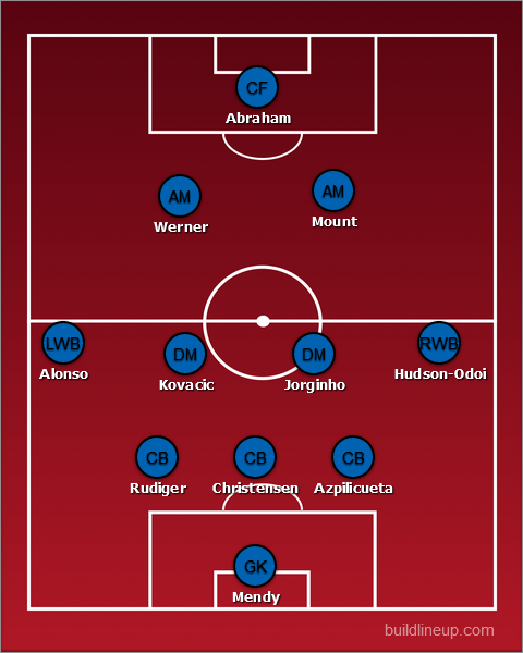How Chelsea could line up vs Atletico Madrid