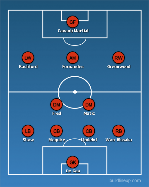 How Man United could line up vs Chelsea