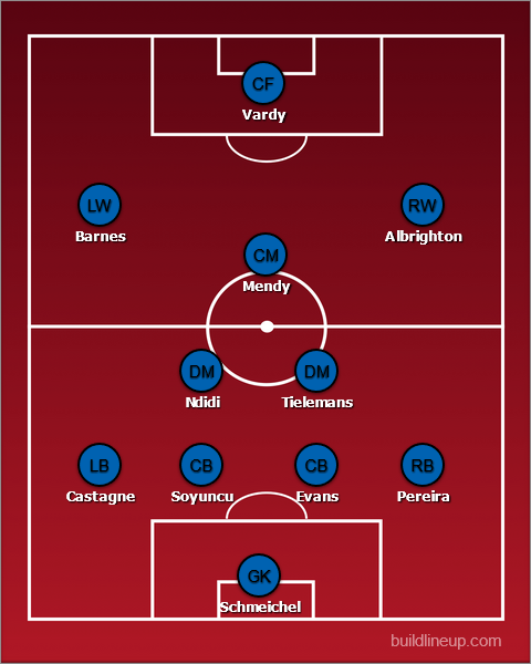How Leicester City could line up against Arsenal on Sunday