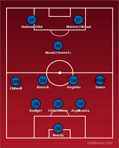 Here's how Chelsea might line up vs Newcastle United