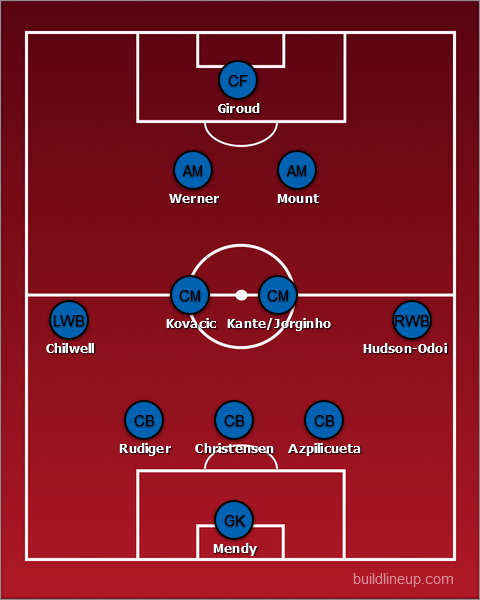 How Chelsea could line up against Southampton