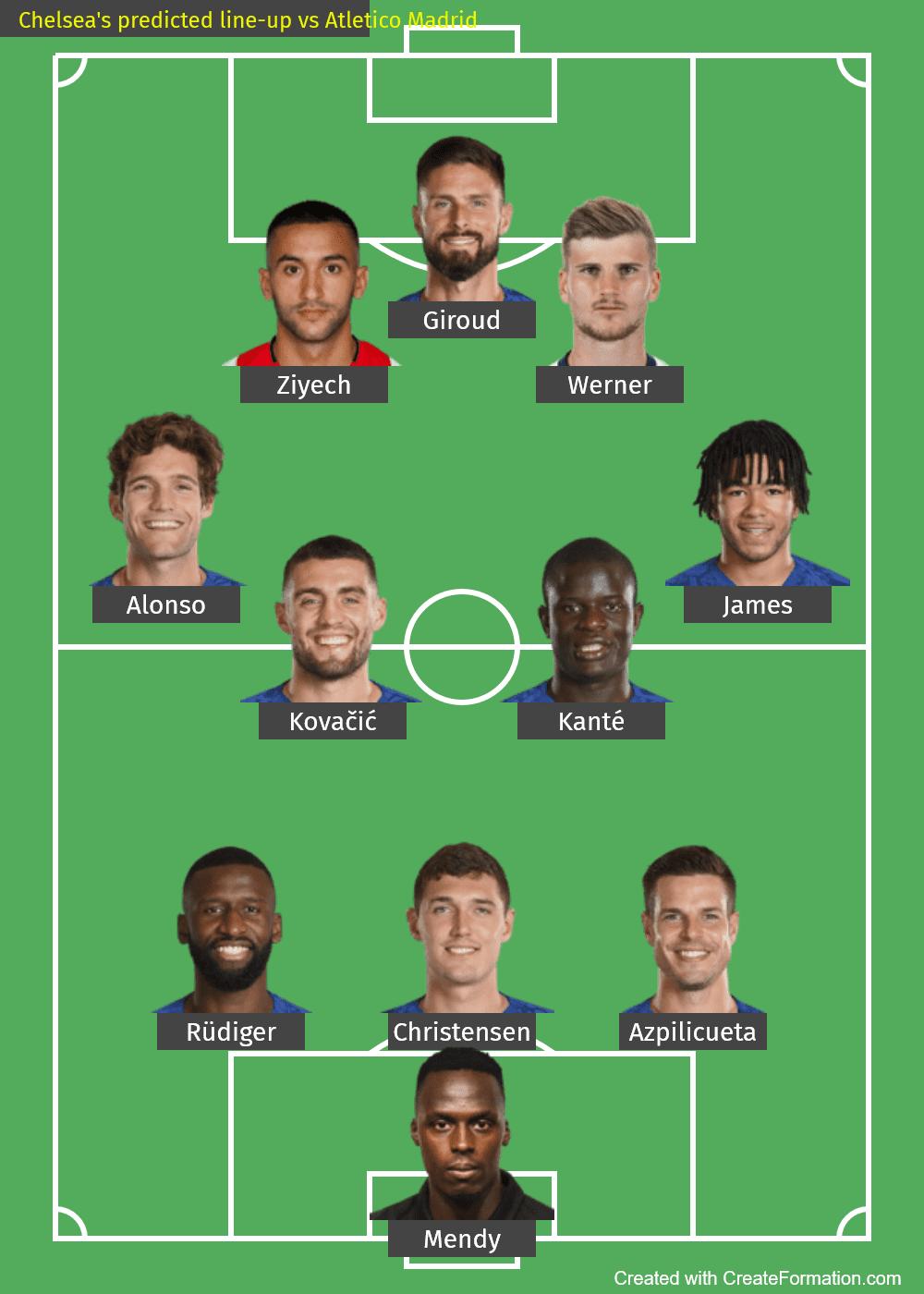 Chelsea predicted line-up vs Atletico Madrid-min