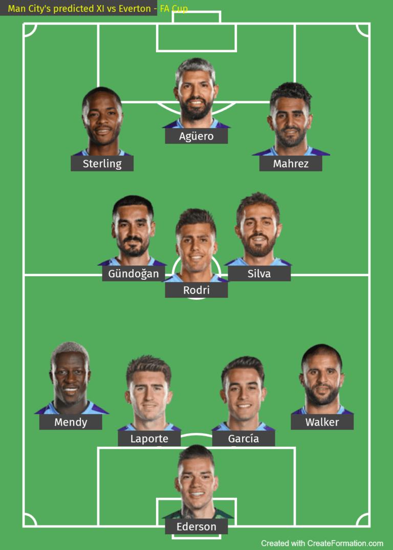 Man City predicted XI vs Everton: Sergio Aguero to be ...