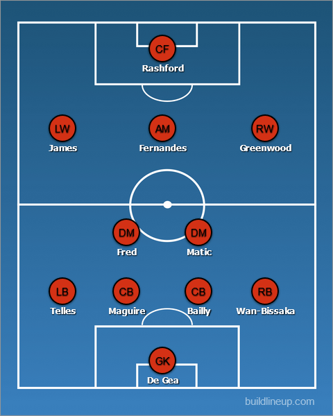 How Man United could line up vs Crystal Palace