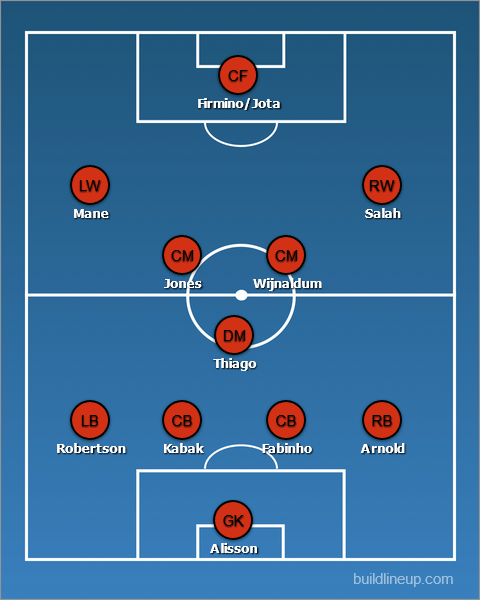 How Liverpool could line up vs Chelsea