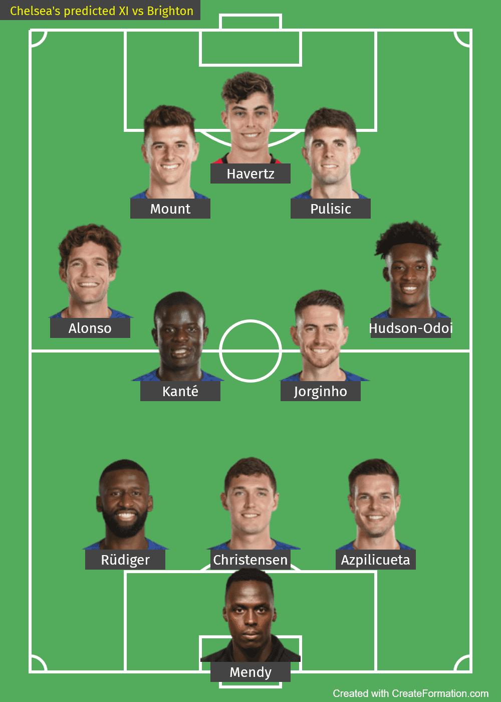 Chelsea predicted XI vs Brighton-min