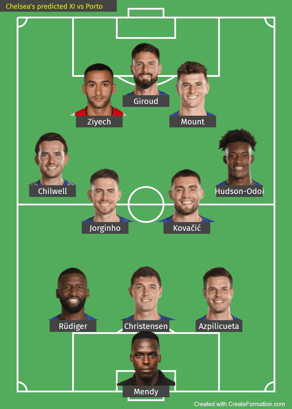 Chelsea predicted XI vs Porto-min