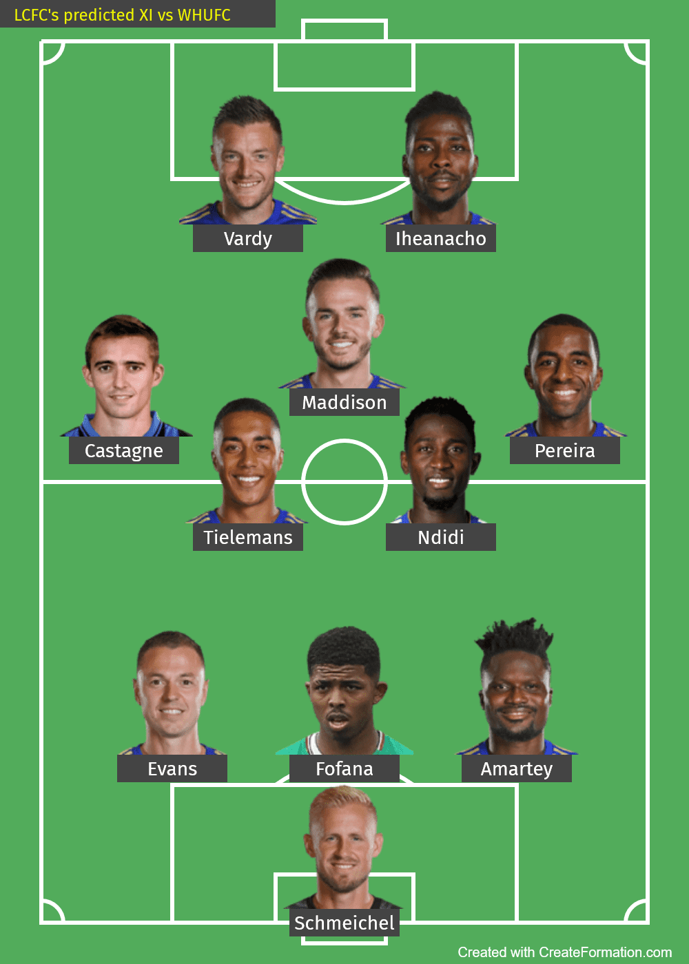 Leicester City predicted XI vs WHUFC-min