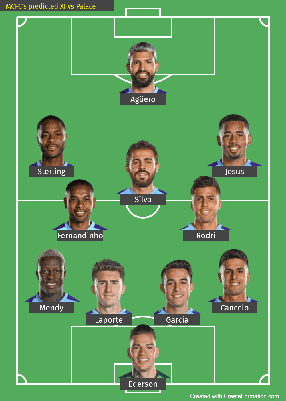 Man City predicted XI vs Palace