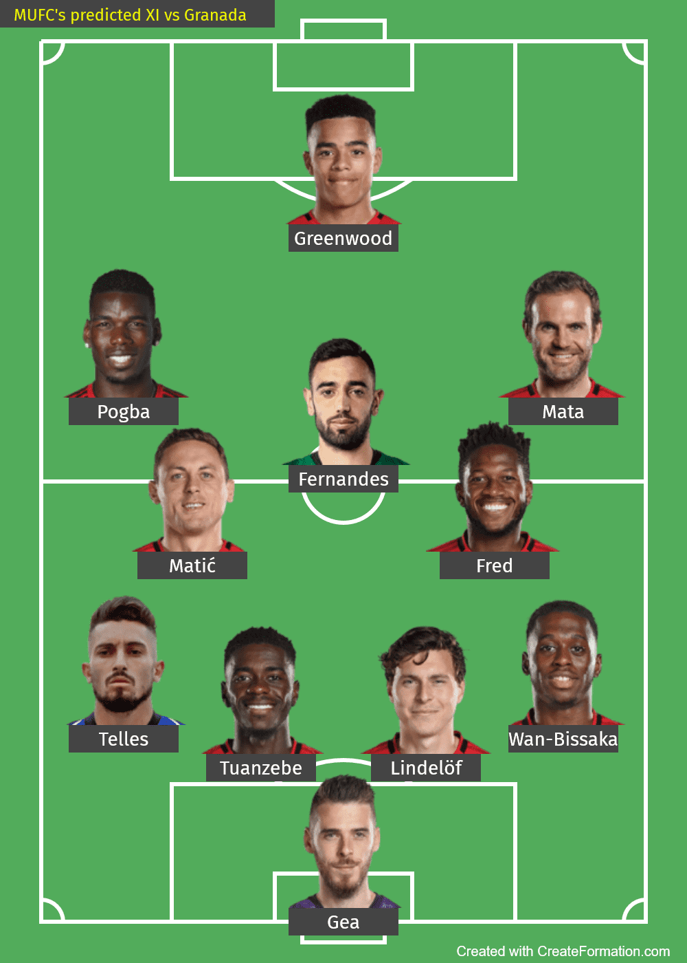 Man United predicted XI vs Granada-min