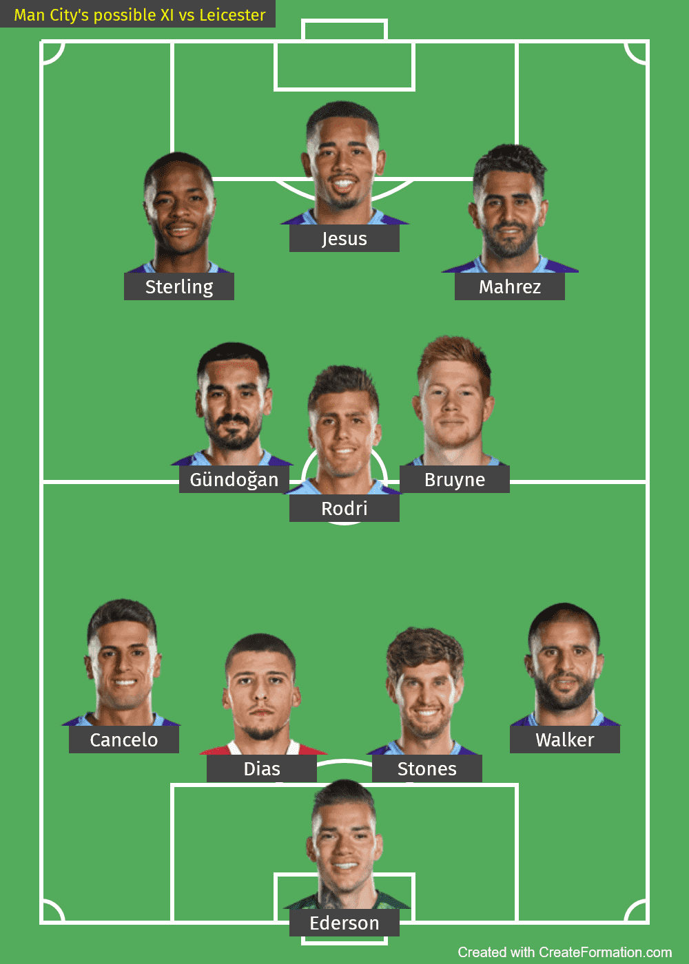 Man City possible XI vs Leicester-min