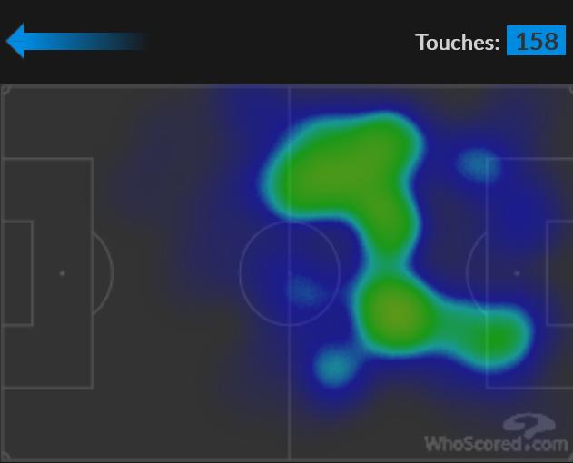 Kabak & Phillips' heatmaps for Liverpool against Real Madrid