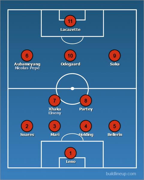 How Arsenal could line up vs Slavia Prague