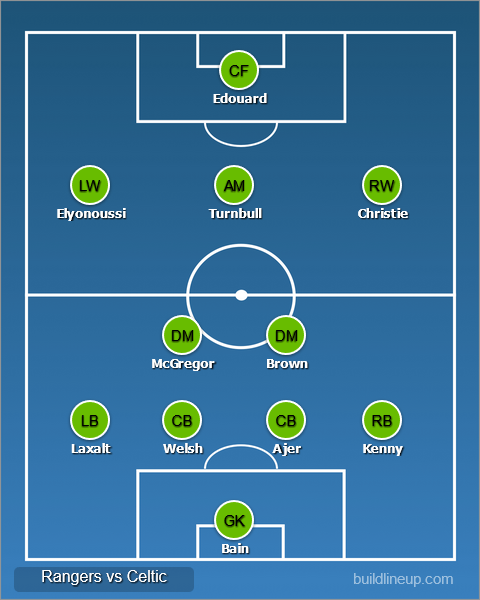 How Celtic FC could line up vs Rangers FC