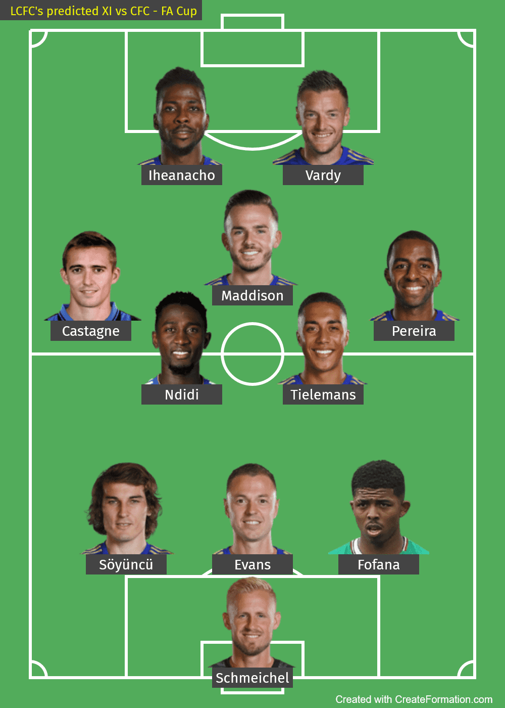 How Leicester City could line up vs Chelsea in the FA Cup ...