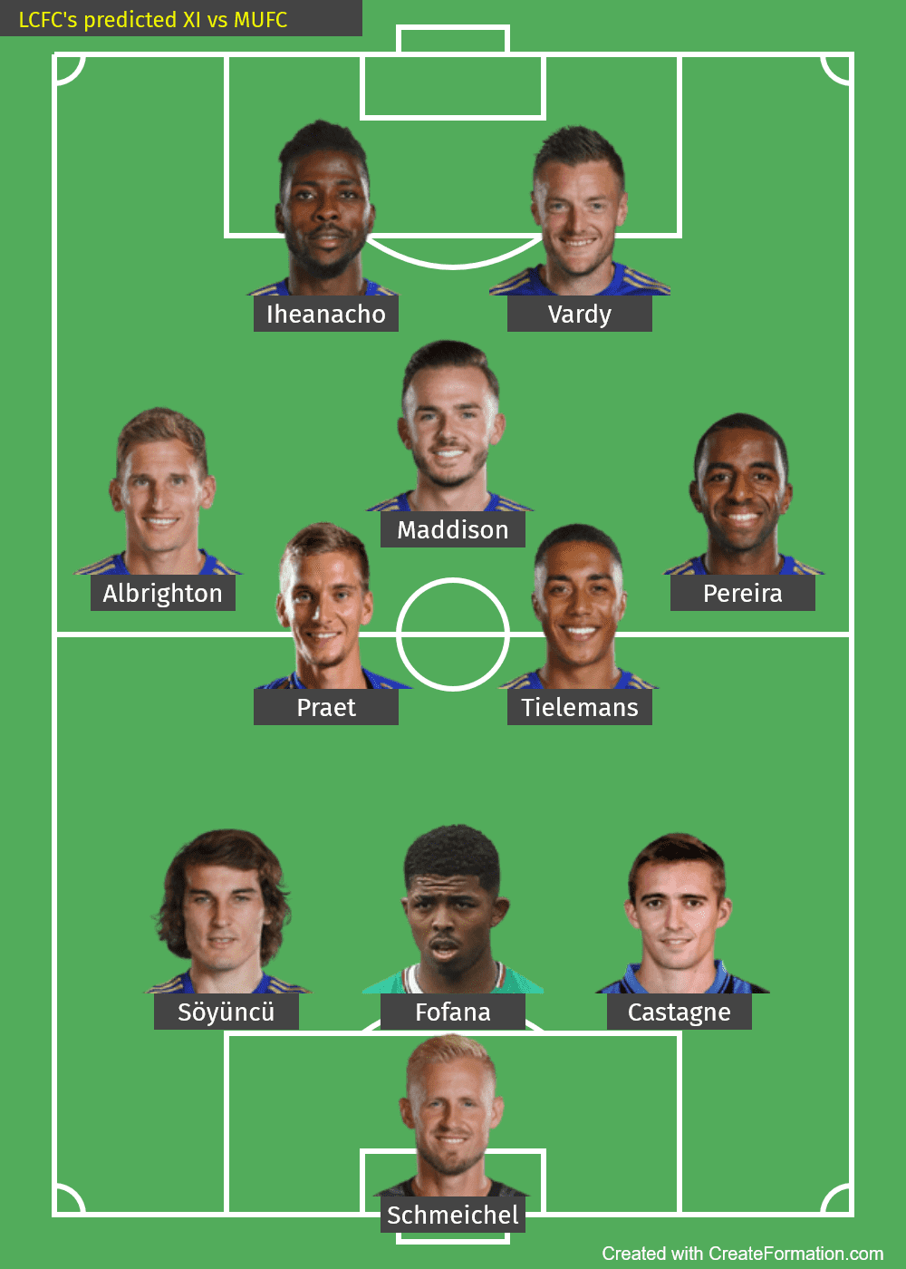 Leicester City predicted XI vs MUFC