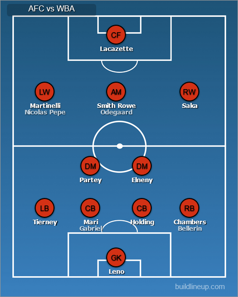 Arsenal predicted XI vs West Brom