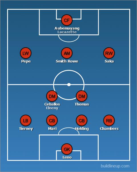 Arsenal predicted XI vs Crystal Palace
