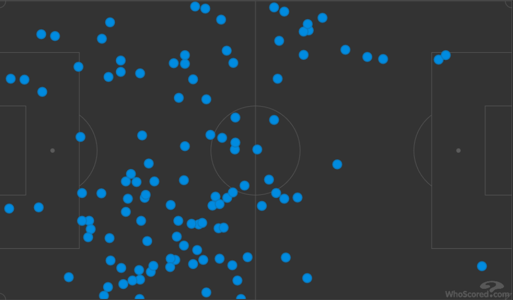 Passes made by Saka, Grealish, Kane and Sterling for England vs Czech Republic