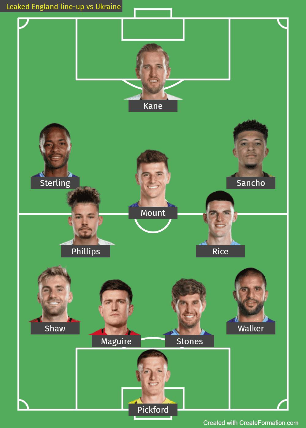 Leaked England line-up vs Ukraine