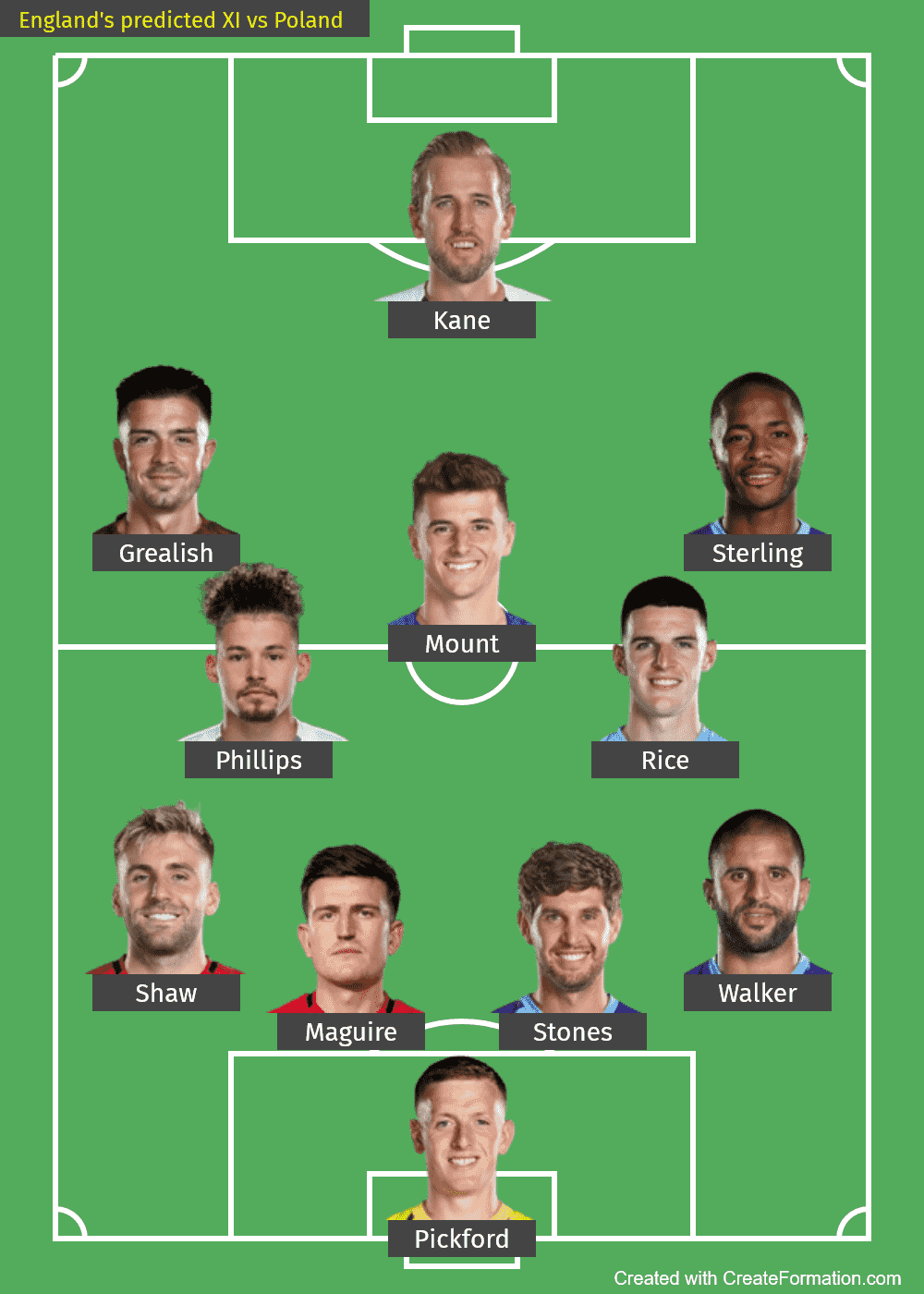 England predicted line up vs Poland