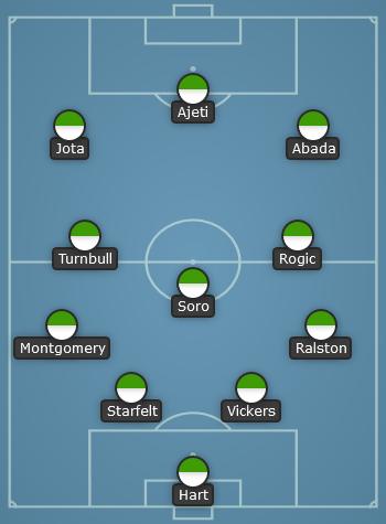 Celtic FC predicted line up vs Bayer Leverkusen