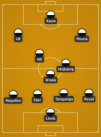 Spurs predicted line up vs Crystal Palace