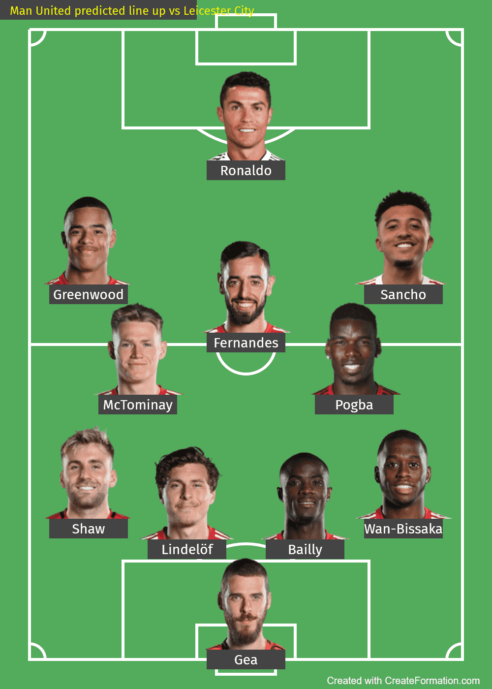 Man United predicted line up vs Leicester City
